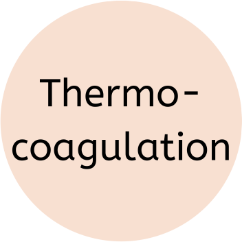 Thermo-02 Thermocoagulation - Laser Hair Removal